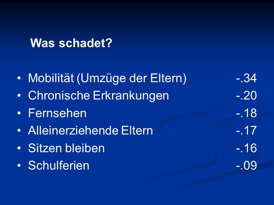 Was schadet • Mobilität (Umzüge der Eltern) -.34. • Chronische Erkrankungen -.20. • Fernsehen -.18.