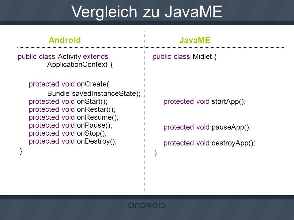 Vergleich zu JavaME Android JavaME