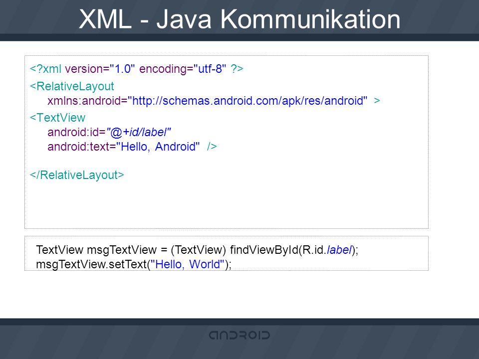 XML - Java Kommunikation