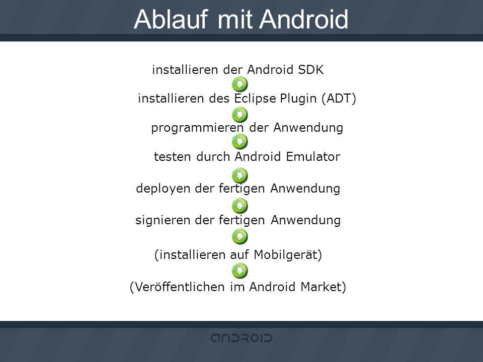 Ablauf mit Android installieren der Android SDK installieren des Eclipse Plugin (ADT) programmieren der Anwendung testen durch Android Emulator.