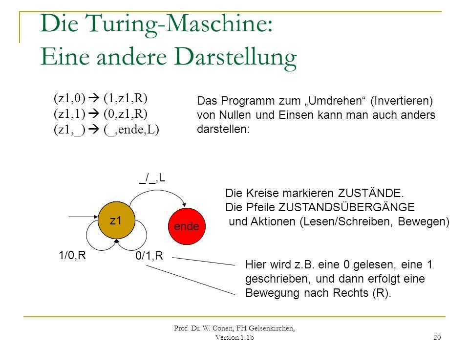 Die Turing-Maschine: Eine andere Darstellung