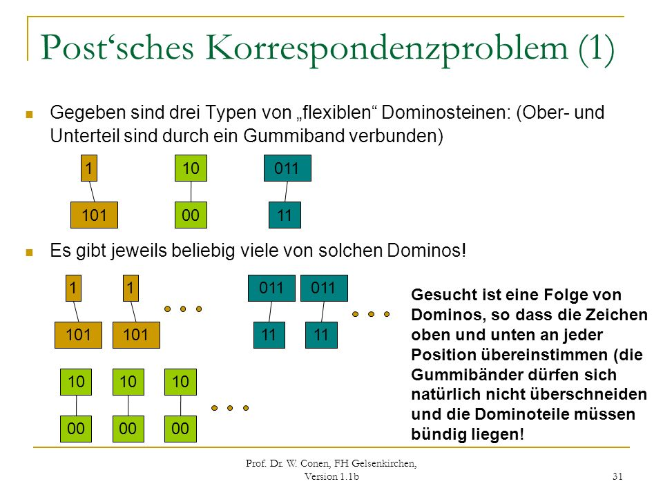 Post'sches Korrespondenzproblem (1)