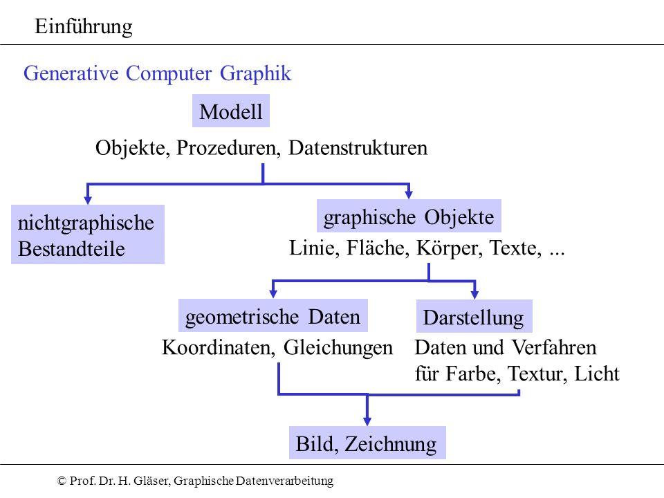 EinführungGenerative Computer Graphik. Modell. Objekte, Prozeduren, Datenstrukturen. graphische Objekte.
