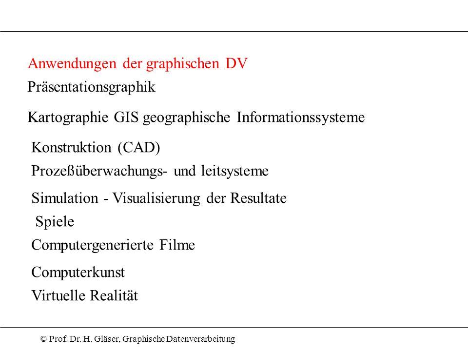 Anwendungen der graphischen DV