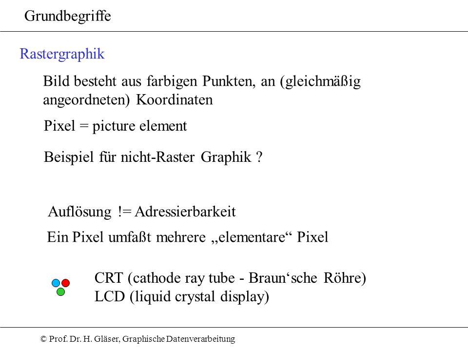 Grundbegriffe Rastergraphik. Bild besteht aus farbigen Punkten, an (gleichmäßig. angeordneten) Koordinaten.