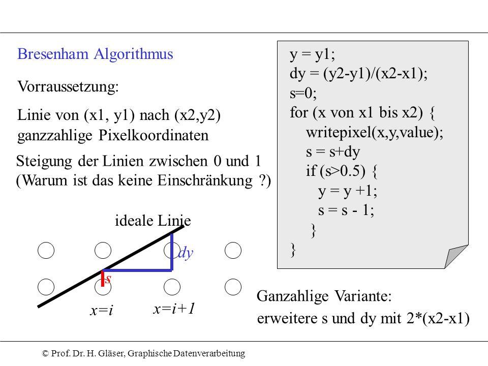 Bresenham Algorithmus