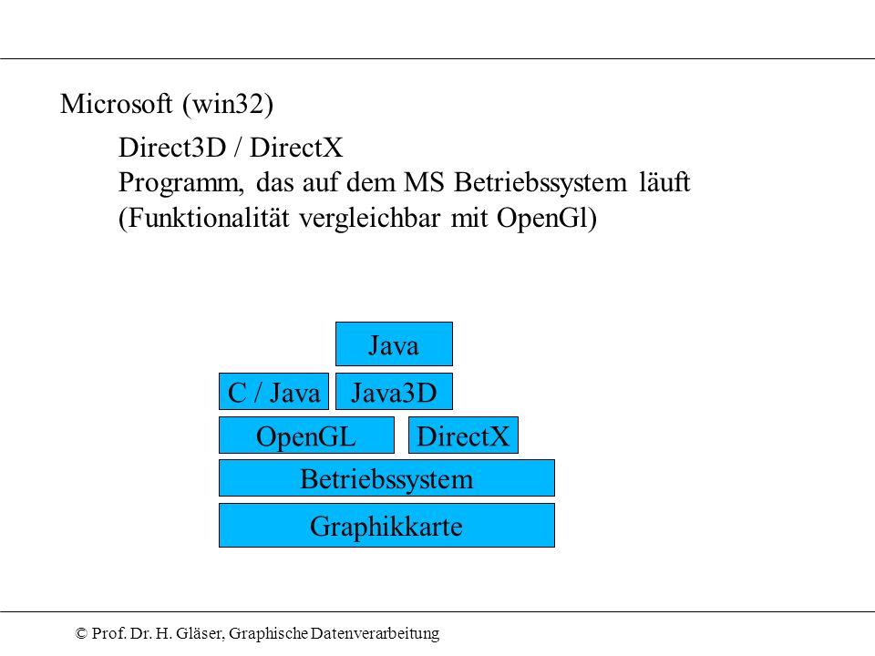 Microsoft (win32)Direct3D / DirectX. Programm, das auf dem MS Betriebssystem läuft. (Funktionalität vergleichbar mit OpenGl)