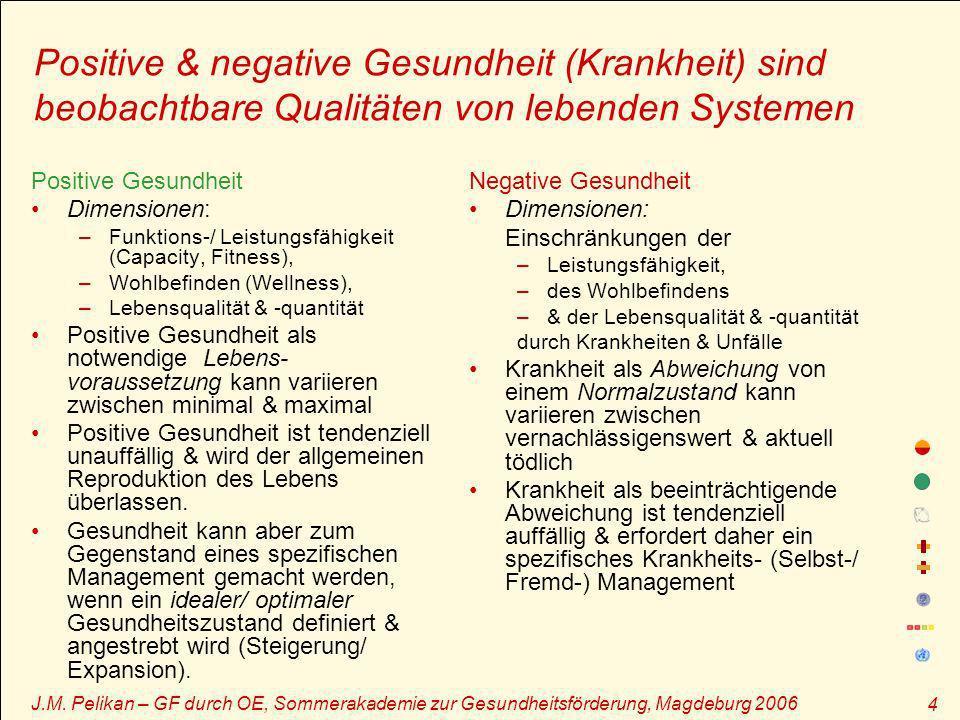 Positive & negative Gesundheit (Krankheit) sind beobachtbare Qualitäten von lebenden Systemen