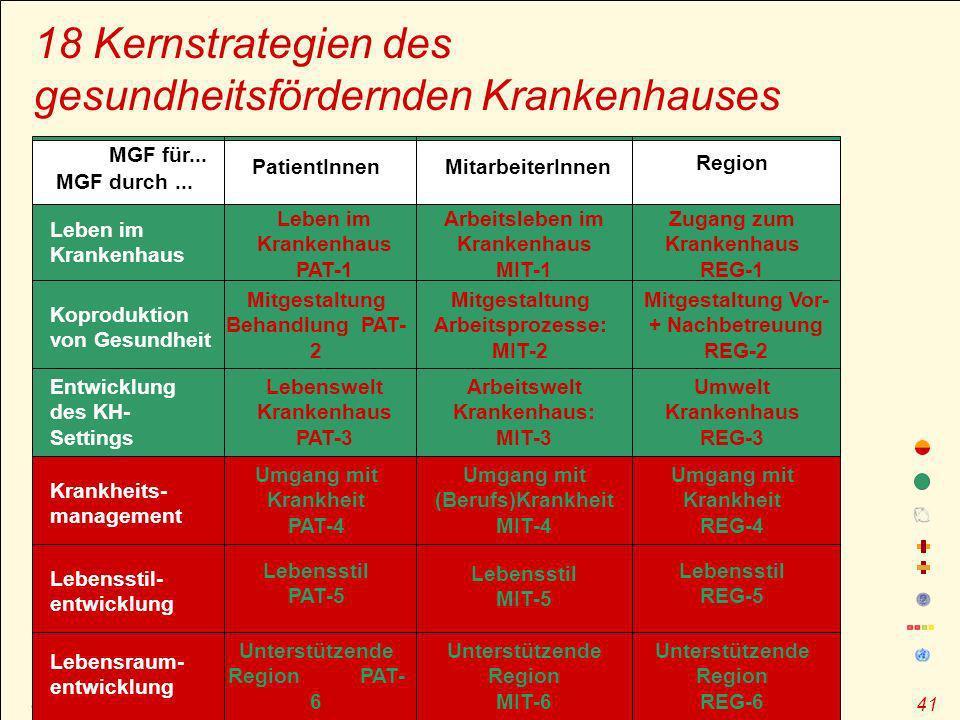 18 Kernstrategien des gesundheitsfördernden Krankenhauses