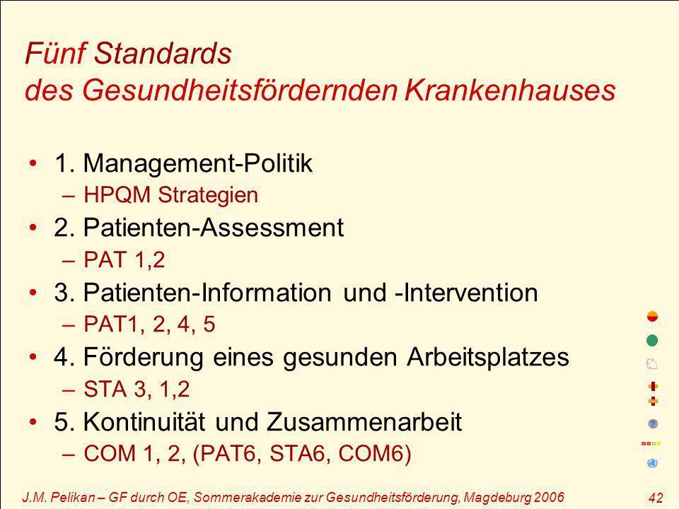 Fünf Standards des Gesundheitsfördernden Krankenhauses