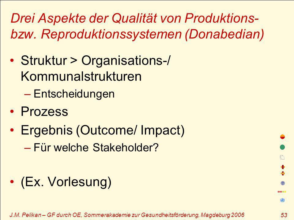 Struktur > Organisations-/ Kommunalstrukturen