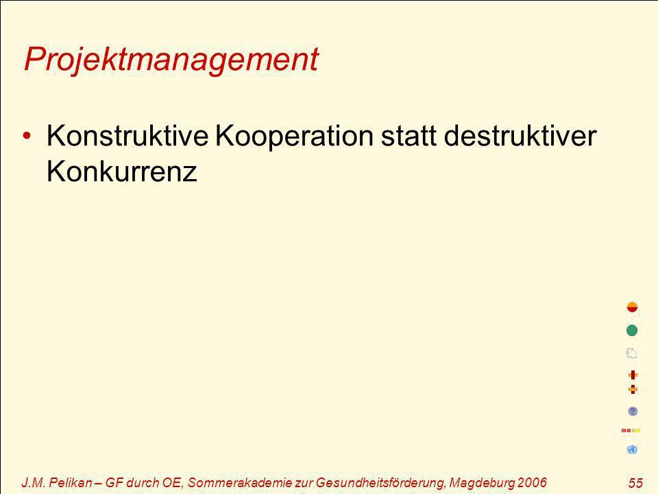 Projektmanagement Konstruktive Kooperation statt destruktiver Konkurrenz.