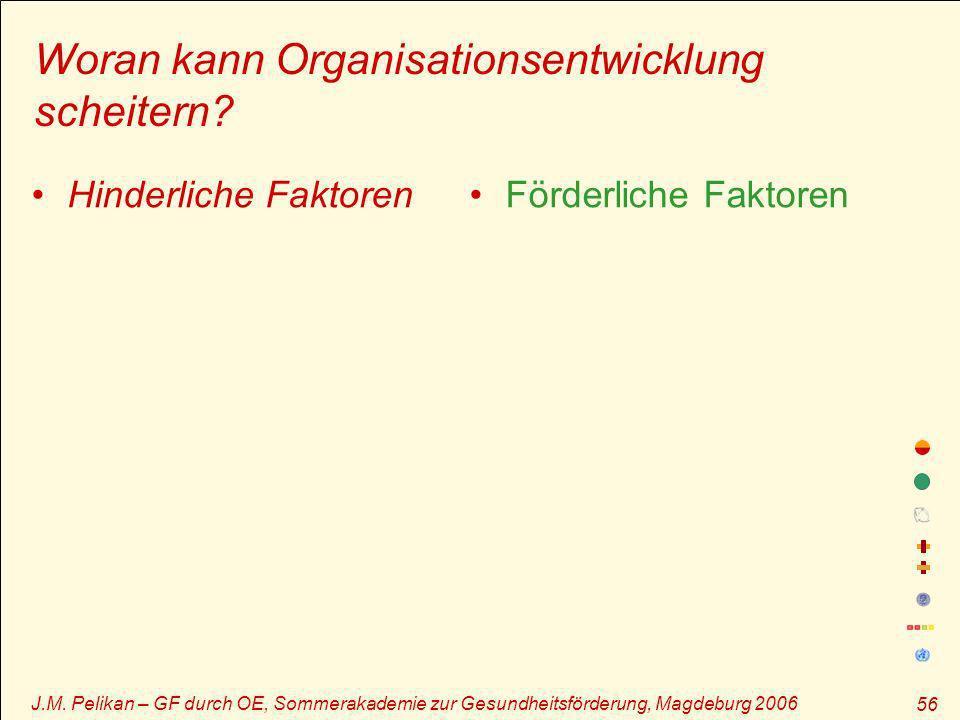 Woran kann Organisationsentwicklung scheitern