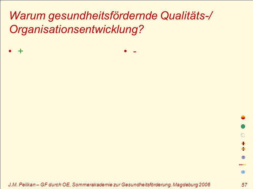 Warum gesundheitsfördernde Qualitäts-/ Organisationsentwicklung
