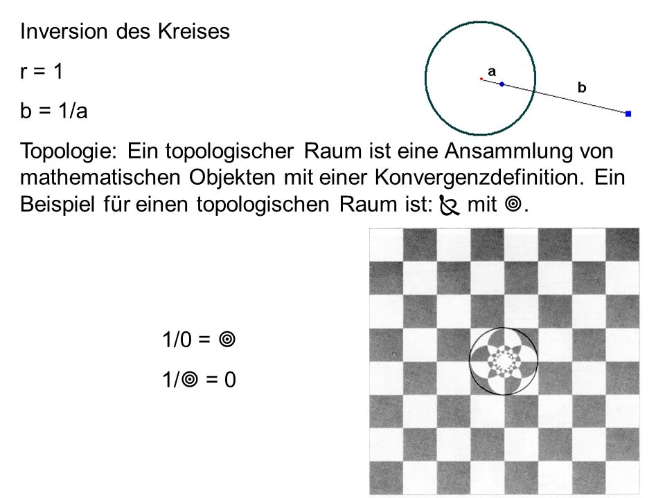 Inversion des Kreises r = 1. b = 1/a.