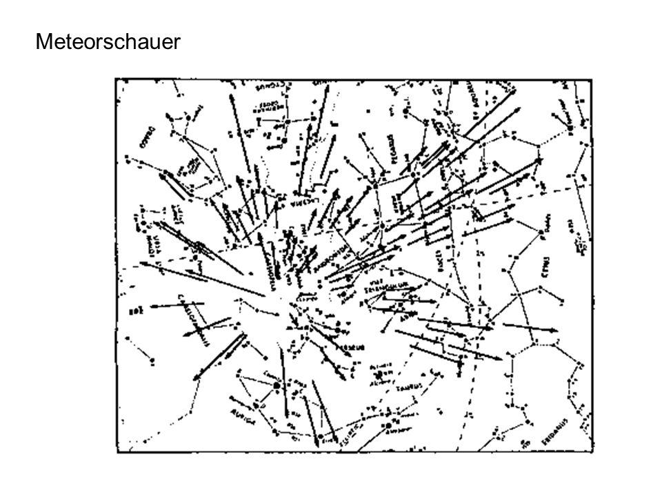 Meteorschauer