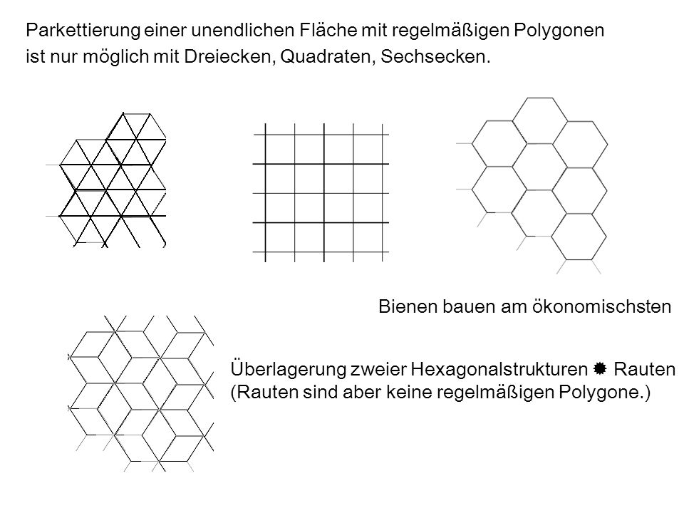 Parkettierung einer unendlichen Fläche mit regelmäßigen Polygonen
