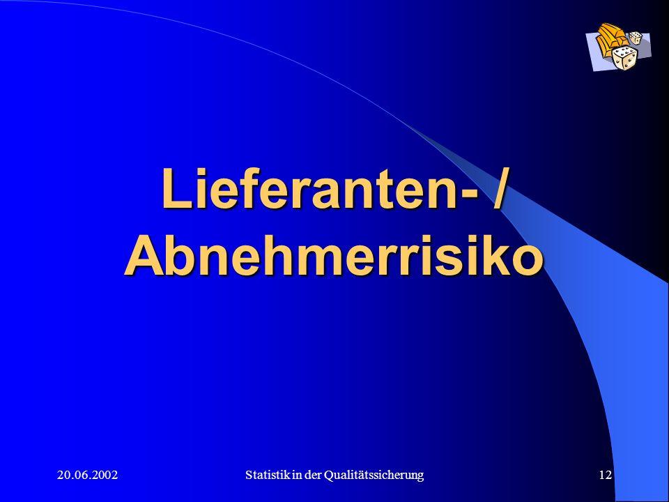 Lieferanten- / Abnehmerrisiko