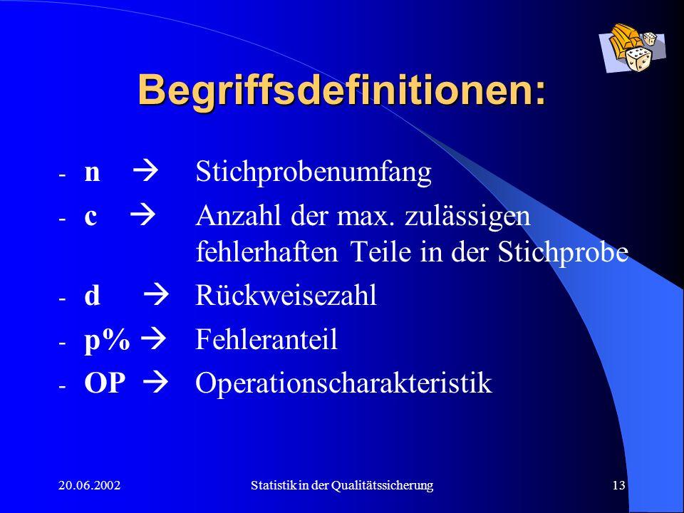 Begriffsdefinitionen: