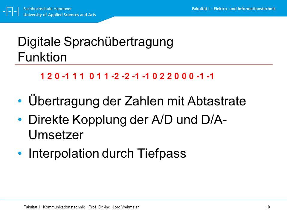 Digitale Sprachübertragung Funktion