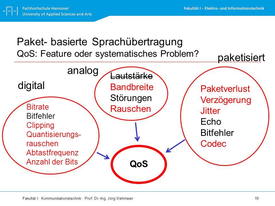 Paket- basierte Sprachübertragung QoS: Feature oder systematisches Problem