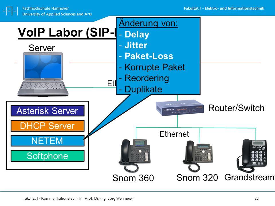 VoIP Labor (SIP-LAB) Änderung von: Delay Jitter Paket-Loss
