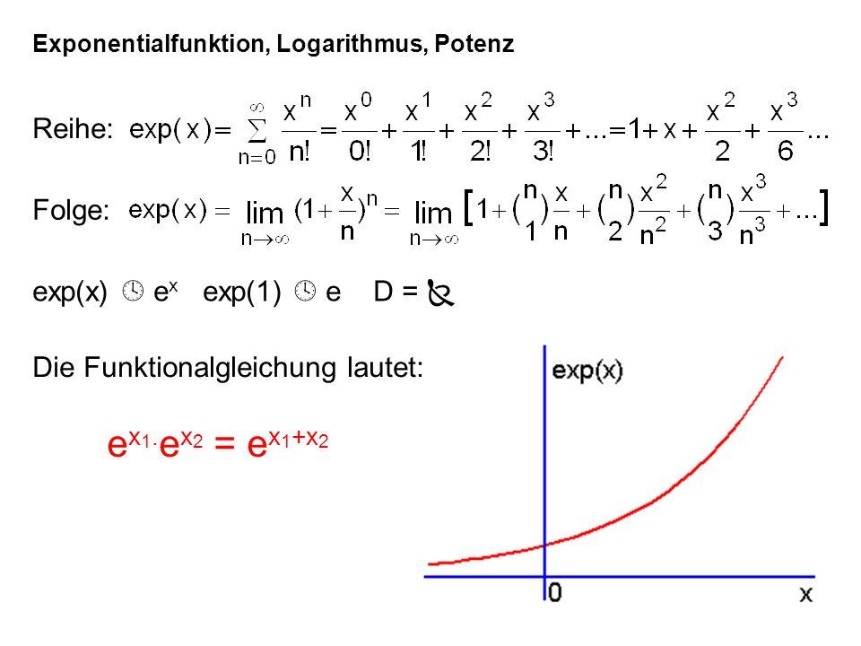 ex1.ex2 = ex1+x2 Reihe: Folge: exp(x)  ex exp(1)  e D = 