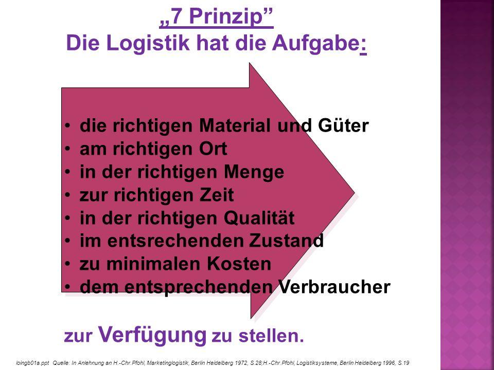 Die Logistik hat die Aufgabe: