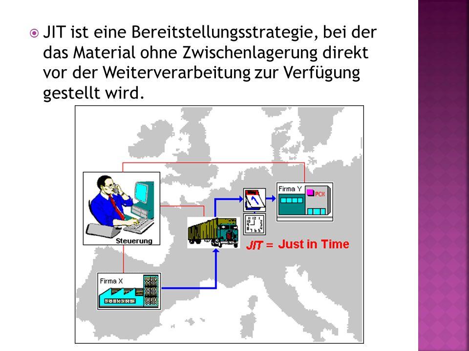 JIT ist eine Bereitstellungsstrategie, bei der das Material ohne Zwischenlagerung direkt vor der Weiterverarbeitung zur Verfügung gestellt wird.