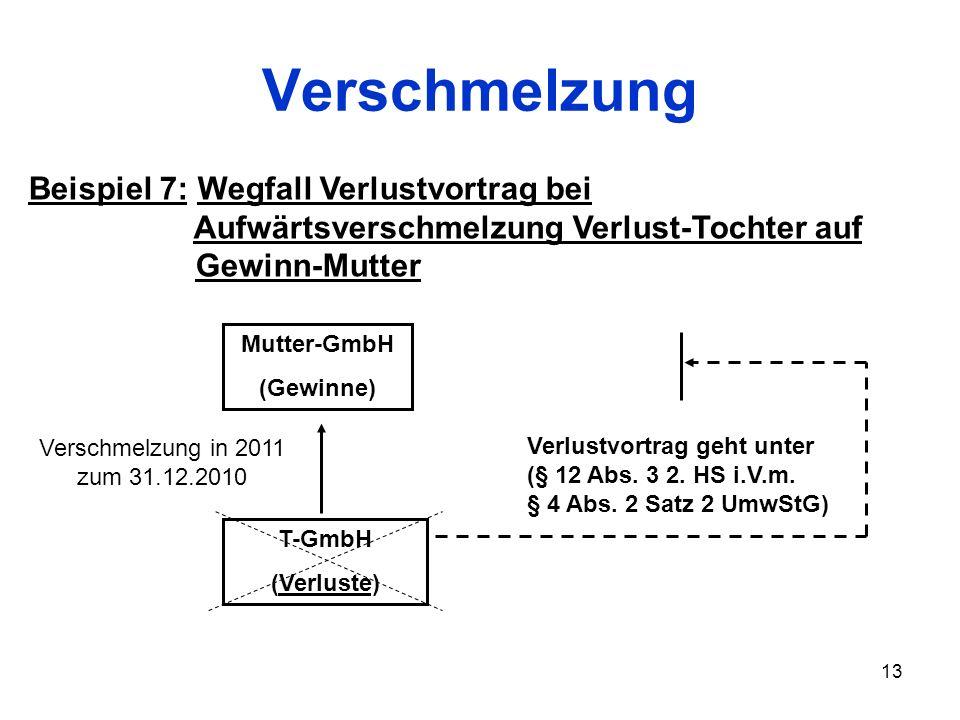 Verschmelzung Beispiel 7: Wegfall Verlustvortrag bei Aufwärtsverschmelzung Verlust-Tochter auf Gewinn-Mutter.