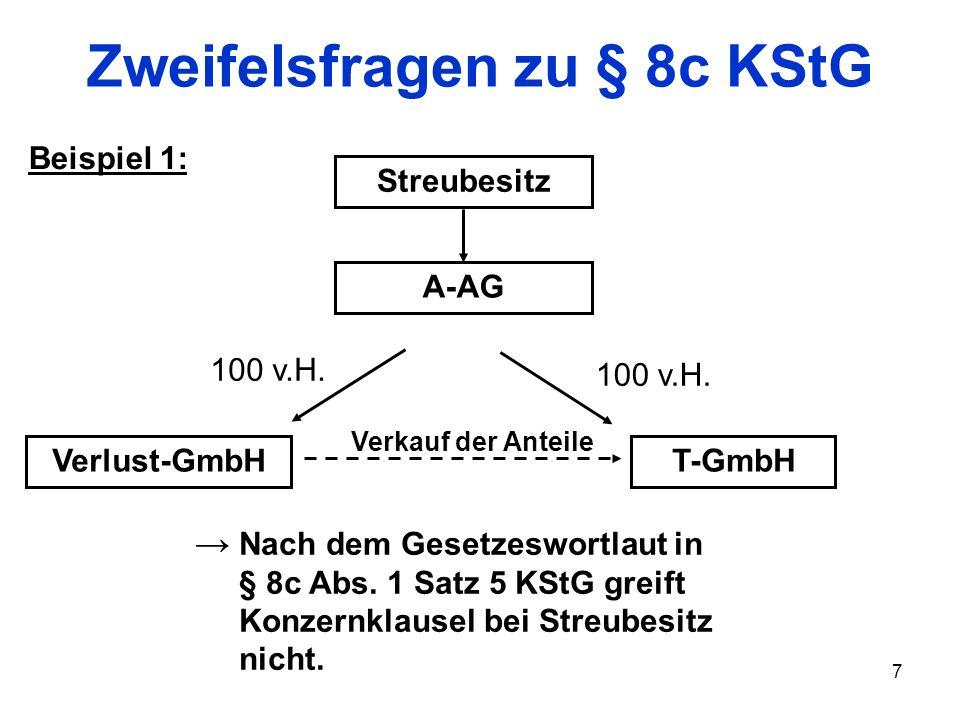Zweifelsfragen zu § 8c KStG