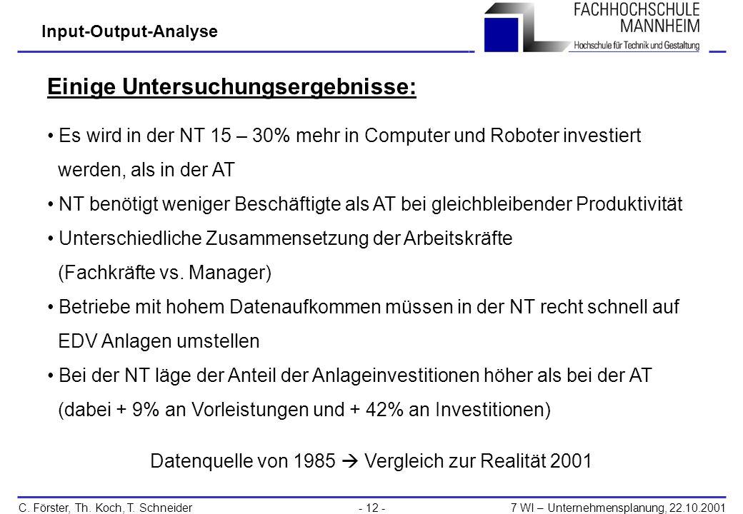 Datenquelle von 1985  Vergleich zur Realität 2001