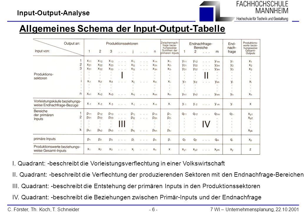 Allgemeines Schema der Input-Output-Tabelle