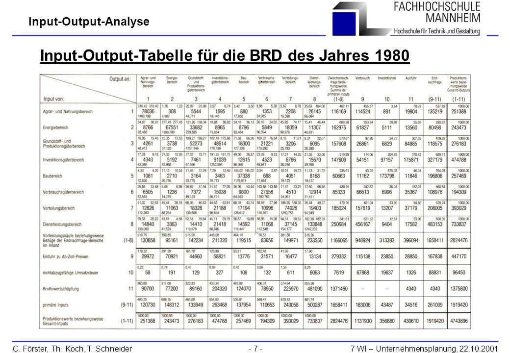 Input-Output-Tabelle für die BRD des Jahres 1980
