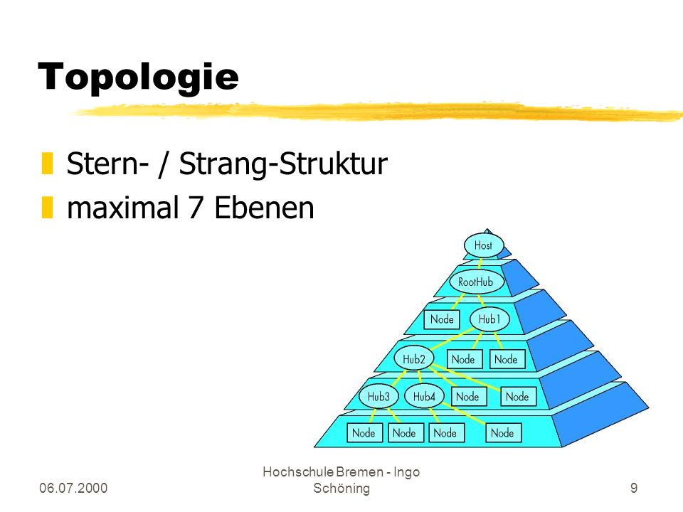 Hochschule Bremen - Ingo Schöning