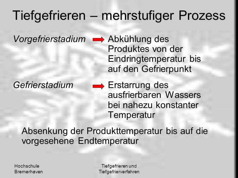 Tiefgefrieren – mehrstufiger Prozess
