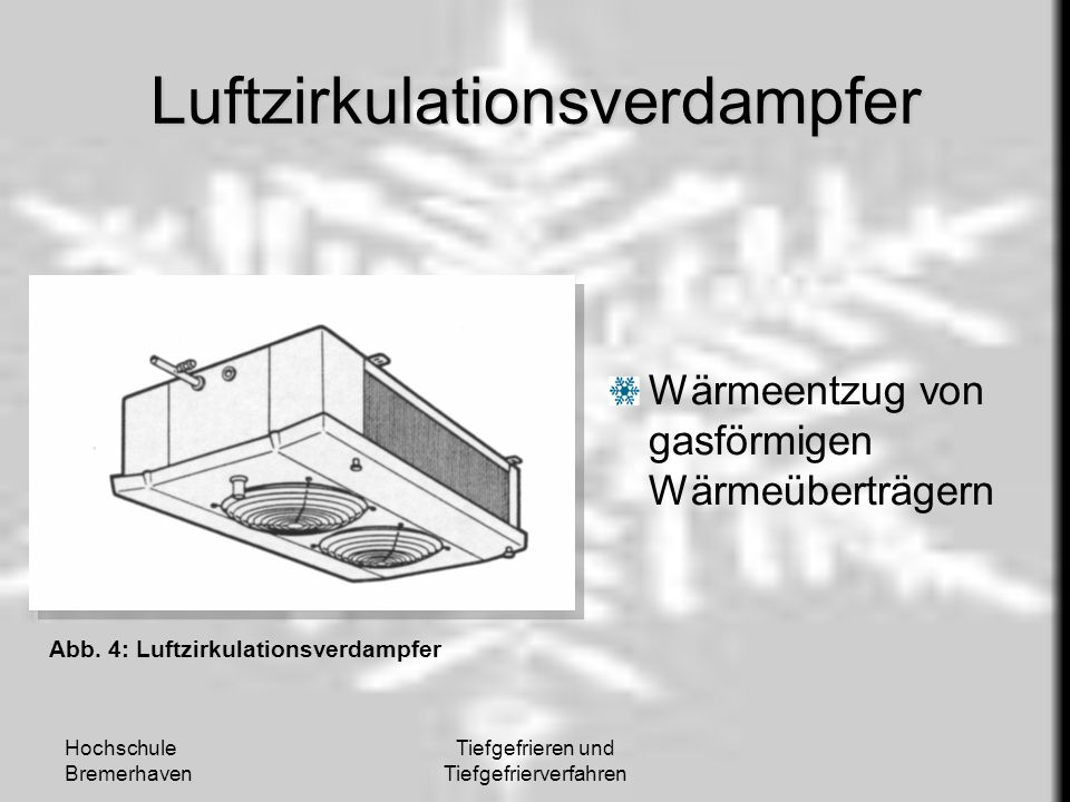 Luftzirkulationsverdampfer