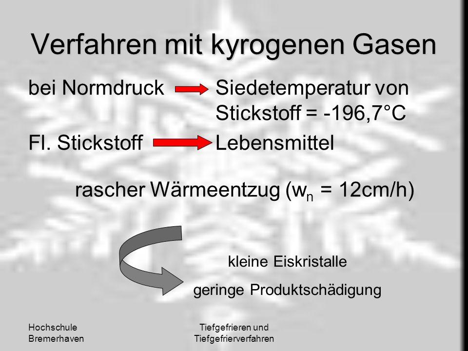 Verfahren mit kyrogenen Gasen