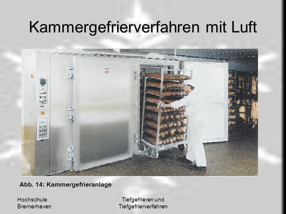 Kammergefrierverfahren mit Luft