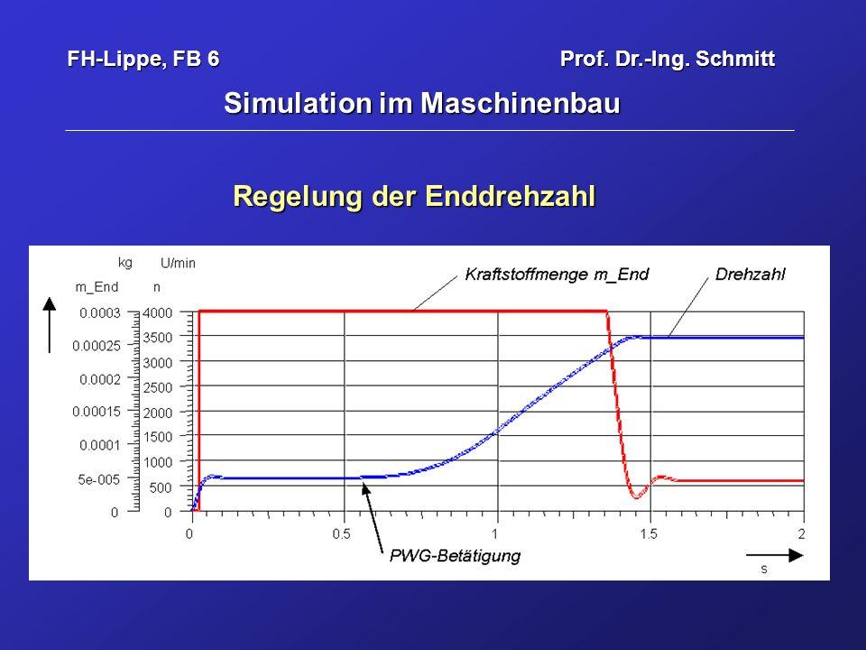 Simulation im Maschinenbau Regelung der Enddrehzahl