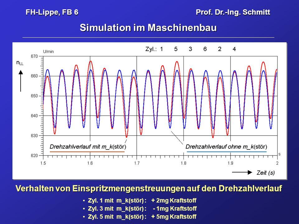Simulation im Maschinenbau