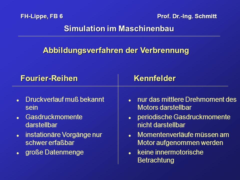 Simulation im Maschinenbau Abbildungsverfahren der Verbrennung