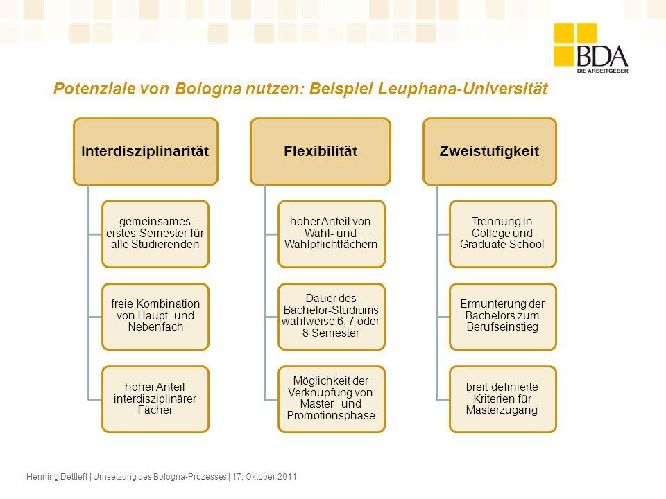 Potenziale von Bologna nutzen: Beispiel Leuphana-Universität