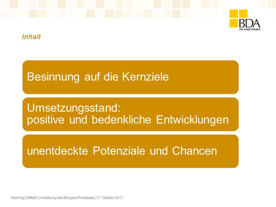 Inhalt Besinnung auf die Kernziele. Umsetzungsstand: positive und bedenkliche Entwicklungen. unentdeckte Potenziale und Chancen.