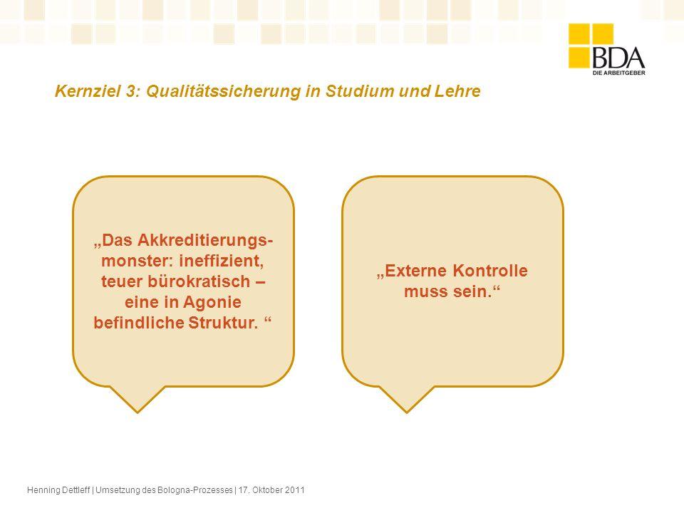Kernziel 3: Qualitätssicherung in Studium und Lehre
