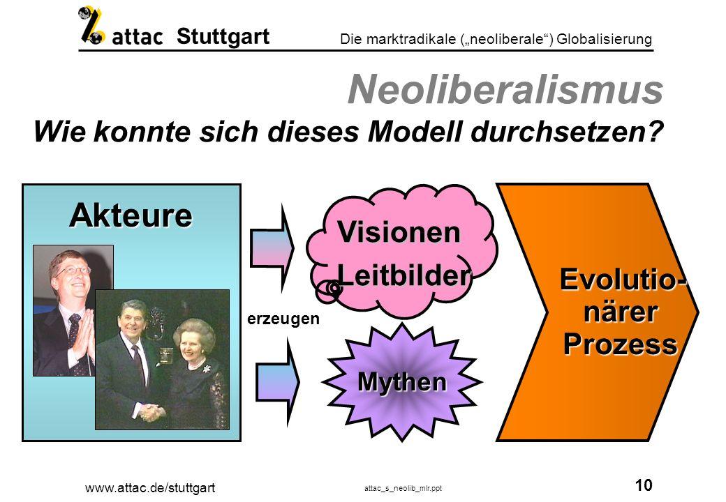 Neoliberalismus Wie konnte sich dieses Modell durchsetzen