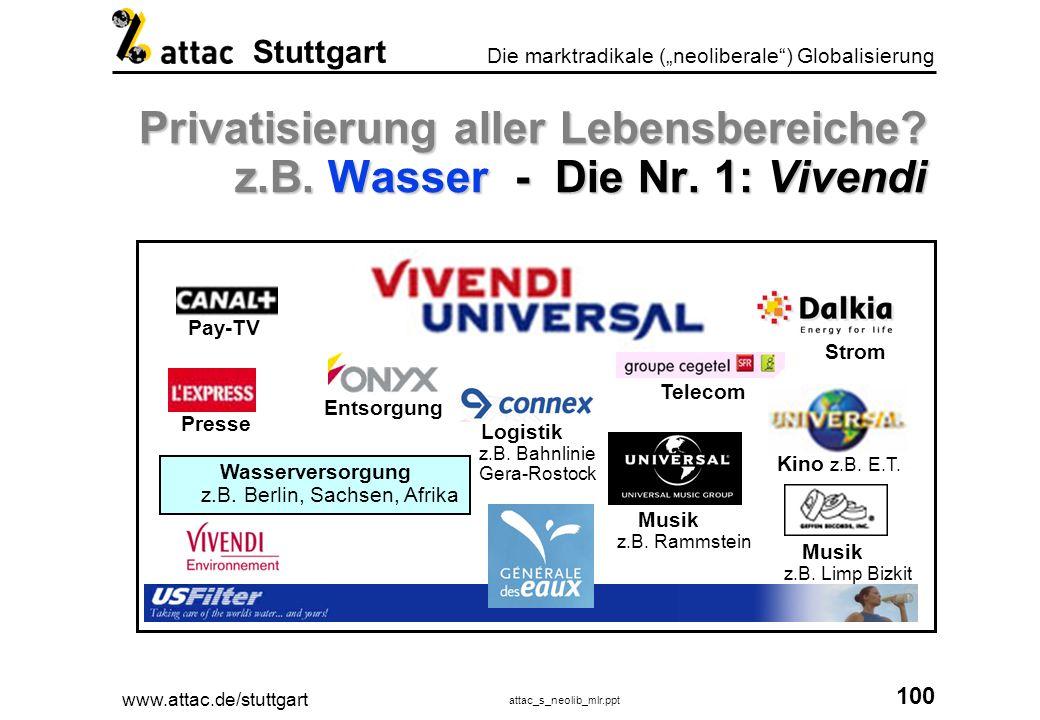 Privatisierung aller Lebensbereiche z.B. Wasser - Die Nr. 1: Vivendi