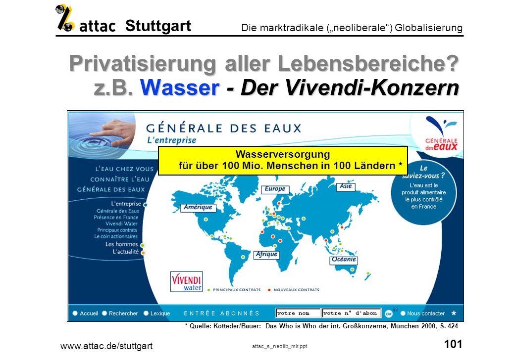 Privatisierung aller Lebensbereiche z.B. Wasser - Der Vivendi-Konzern