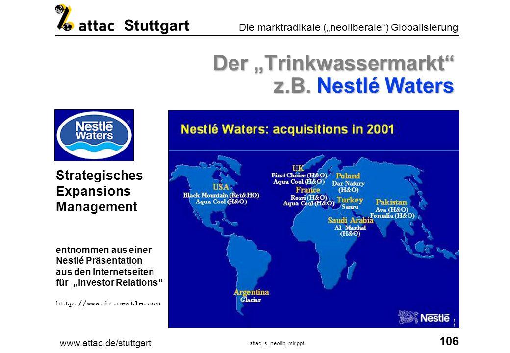 """Der """"Trinkwassermarkt z.B. Nestlé Waters"""