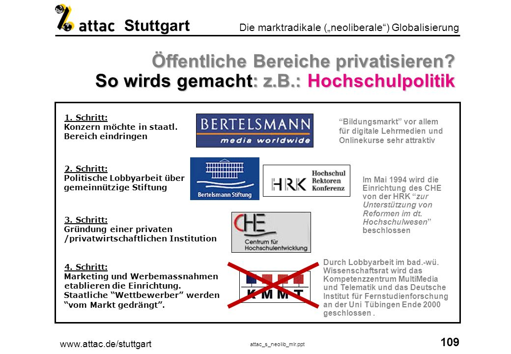 Öffentliche Bereiche privatisieren. So wirds gemacht: z. B